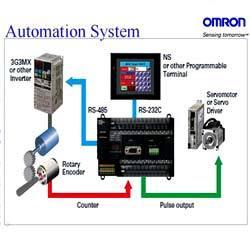 omron-20plc-2chmi-20-26-20cx-one-20software_10501769
